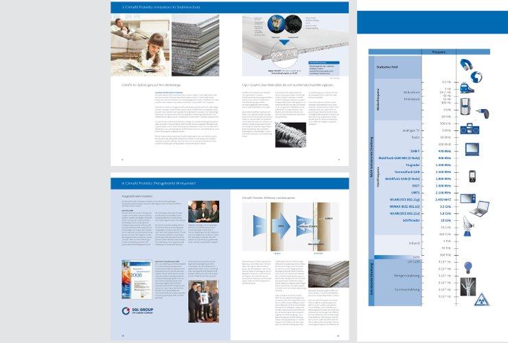 Einführung als Neuheit auf der Bau 2009 in München – Einbindung in das Messestandkonzept.